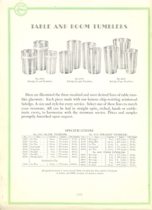 Libbey Glassware page 22